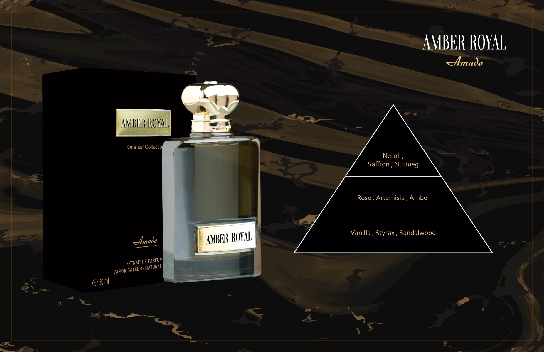 Amber Royal Extrait de Parfum